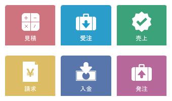 豊富な標準機能を備えた販売管理システム SalesCube(セールスキューブ)